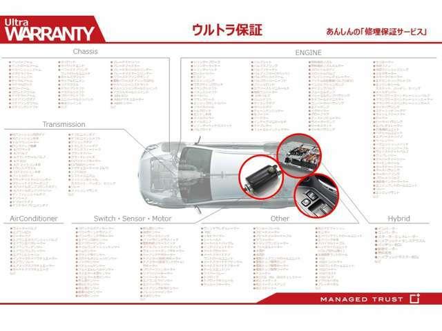 600部位の充実保証!消耗品以外はほぼ全ての部品が保証対象。車両本体価格迄の修理費用をカバーします♪(50万円以下の車両は50万円まで。)