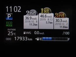 走行距離は少なく、およそ18,000kmです。