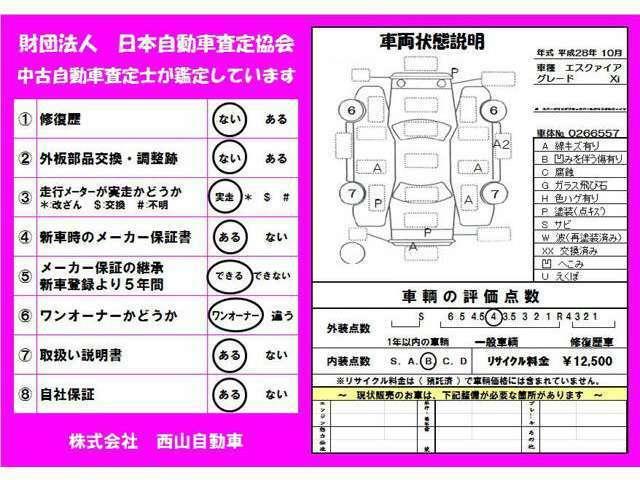 『 車両状態表です。傷などの箇所を記載していますので参考にしてください 』