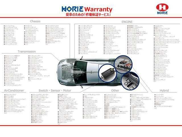 Aプラン画像:全国対応!保証範囲は業界トップクラス600部位の充実保証、メーカー新車保証にも引けを取りません。