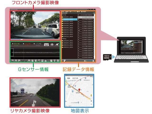 専用ソフトを使用して、録画したデータをパソコンで確認可能。映像や音声だけでなく、Gセンサーの情報も確認できます。またGPSを搭載しているため自車の走行軌跡を地図上に表示したり、走行速度も確認できます。