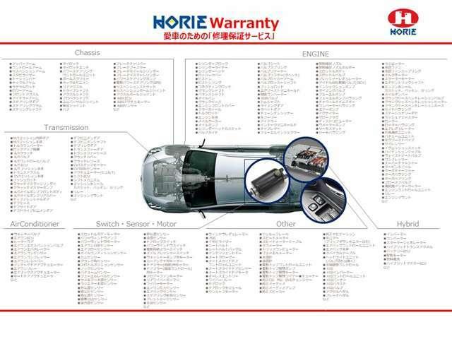 全国対応!保証範囲は業界トップクラス600部位の充実保証、メーカー新車保証にも引けを取りません。