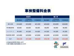 国産車、輸入車の車検も、リーズナブルな金額で承ります。