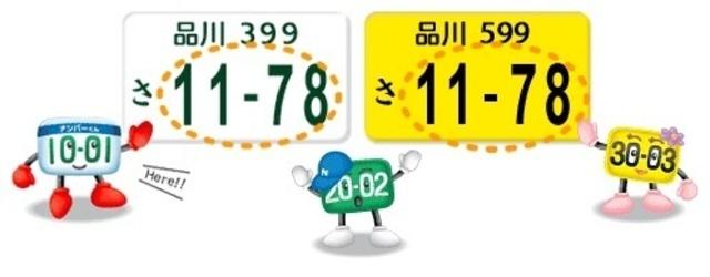 Bプラン画像:希望ナンバーを取得するパックです。お好きな数字・思い出の数字をお客様の愛車にも!抽選になる番号もございますのでご留意ください。詳しくは当店スタッフにお問い合わせください。