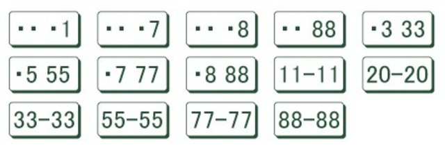 Bプラン画像:希望ナンバー♪お好きな番号をお車に付けませんか!?