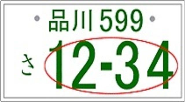 Aプラン画像:★自動車のナンバープレートに自分の希望する番号を付けることができます。上のナンバープレートの画像の、赤色の○で囲われている4桁以下のアラビア数字の部分(一連指定番号)のみ自由に選べます。