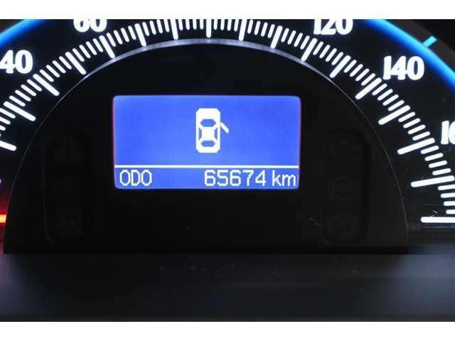 走行距離:65,674km(撮影時) ご来店時や納車時には展示の移動や整備などで、若干 距離が進んでいる場合がございます。