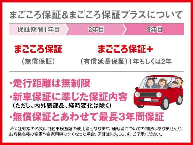 Bプラン画像:初度登録から3年以上、7年未満の車にもわずかの追加で1年の保証がプラス1年か2年の延長が付けられます★