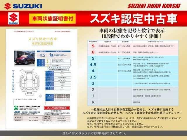 車両の状態が一目でわかる車両状態証明書付の「スズキ認定中古車」!一般財団法人日本自動車査定協会が監修し、スズキ査定技能検定に合格した認定1級査定士が車両をチェック!良質車を厳選し販売を行っております!