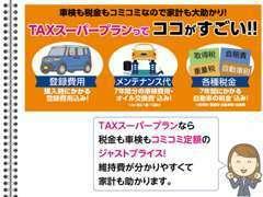 月々1万円が定着してきました。