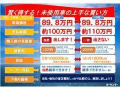 当社乗出しパックは10万円(マット、バイザー、オイル交換無料、登録費用、自賠責未経過分、次回車検検査費用)になります。