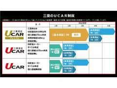 「三菱のU-CAR制度」は、お客様のニーズに合ったお車を安心してお選びいただけるよう、3つのグレードに分かれております。