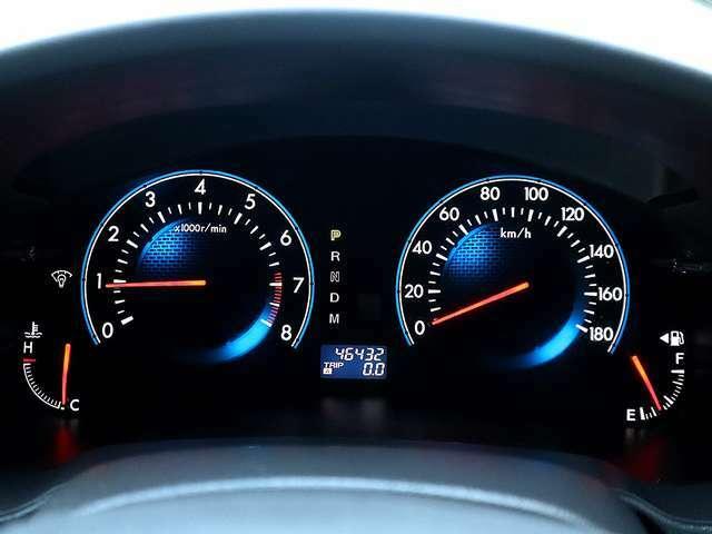【メーター】現在の走行距離46,432kmでございます。