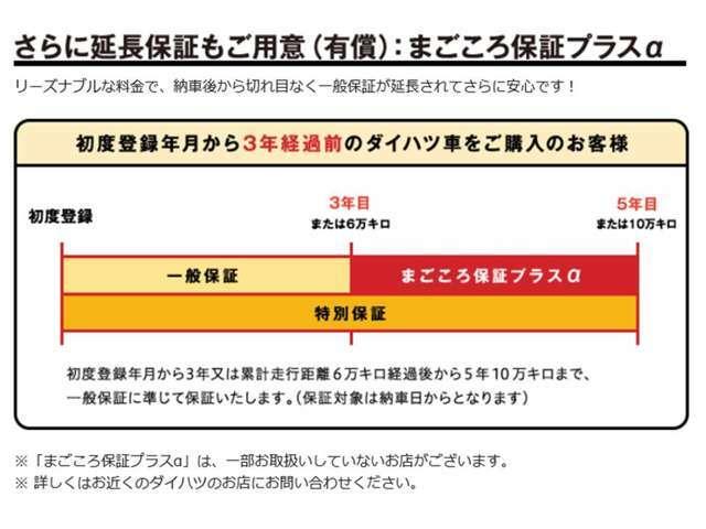 Bプラン画像:新車のメーカー保証付きの車にはわずか8000円の追加でさらに2年延長できます♪
