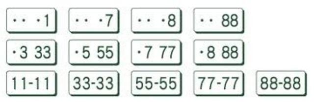 Aプラン画像:好きな数字やお誕生日など、あなたのお好きな数字をナンバーに☆ ※ペイント式タイプとなります。 ※番号によっては抽選となる可能性がございます。