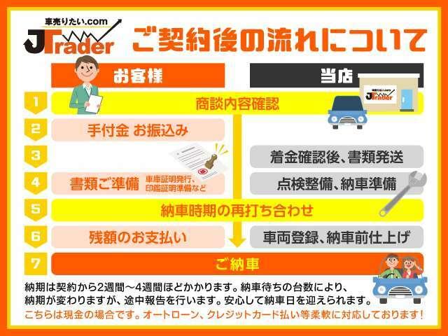 ■遠方からご購入のお客様もご安心ください。購入から納車までスムーズに進めることができます■