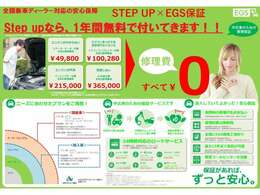 ☆ミラーウインカー☆ドアバイザー☆ETC☆Fフォグ☆HID☆キーレス☆DVD・CD再生☆ドラレコ☆