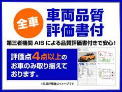第三者機関にてチェック済みの高品質車のみの販売!!