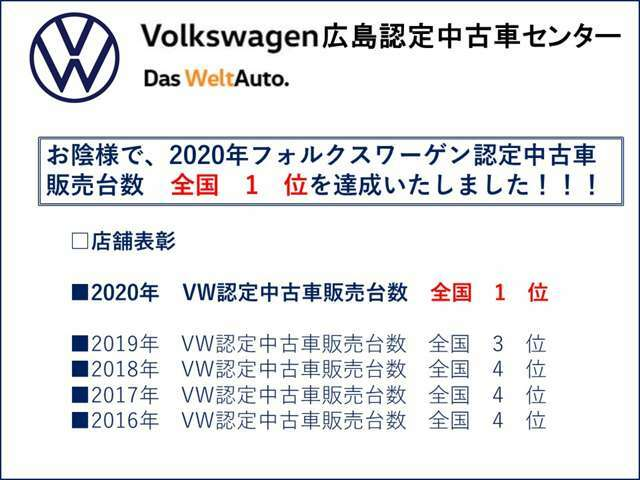 (全国1位のお店です!!!) おかげさまで2020年のVW認定中古車販売台数において、全国で第1位の販売実績を残すことが出来ました!!!皆様に感謝申し上げます!