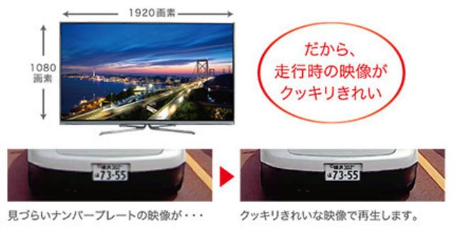 Aプラン画像:DRV-MR740は、前後ともデジタル放送と同じ210万画素フルハイビジョンカメラを採用。クルマのナンバープレートの確認など、万一に備えた高画質化を実現しています。