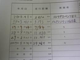 記録簿ディーラー26.27.28.29.R1.R2.