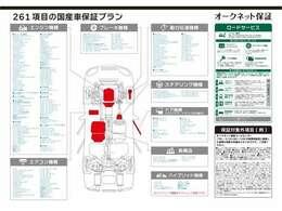 当社の展示車は全車両に車両状態説明書(AIS)を掲示しております。修復歴の有無は勿論、ドア等の外板の交換歴の有無までも表示☆口頭説明では無く書面にて分かり易く表記案内させて頂いております!