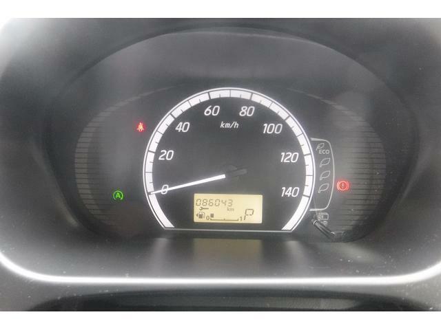 シンプルな表示のスピードメーター