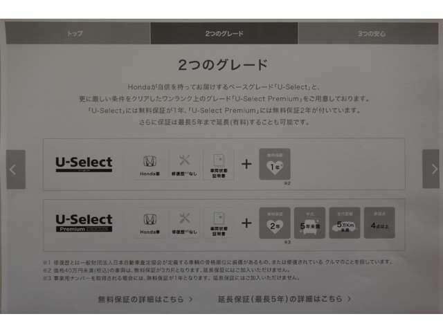 Aプラン画像:Hondaが自信を持ってお届けするベースグレード「U-Select」には無料保証が1年ついています!最長5年まで延長可能!(有料)