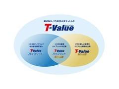 さらに厳しい7項目の基準をプラスした「T-Valueプレミアム」「T-Valueハイブリッドプレミアム」!