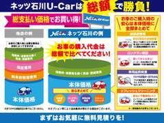 お車の購入代金は総額で比べてください!ネッツトヨタ石川のU-Carは「総額」に自信あり!納得の1台をお届けいたします!