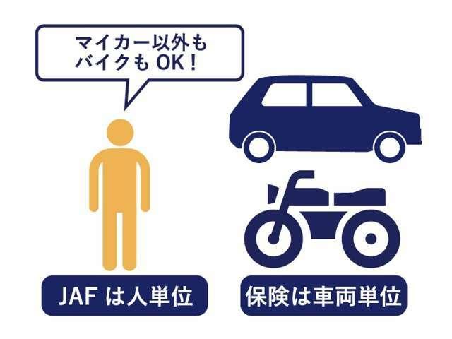 JAF会員なら異音・異臭/雪道・泥道でのスタック/落輪(1輪等条件有)/大雨による車両冠水にも対応。さらにバイクのトラブルにも、搬送・救援等無料でロードサービスを受けれます。利用回数の制限もありません。