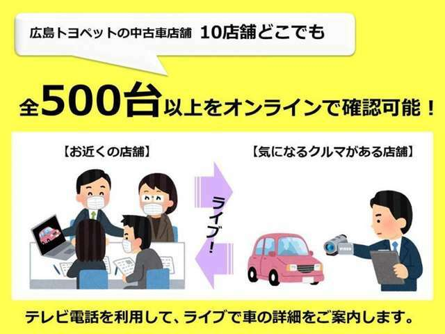 なんと!広島トヨペットのクルマは<オンライン>でクルマをご確認いただけます。現車を見てお気に召さなくても広島トヨペットの他店舗にある車をオンライン中継!とりあえずご来店を!!