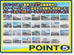 ☆ポイント5は,三重県下27店舗展開中のディーラーグループです!皆様のカーライフをグループ全体で全力でお守りします!