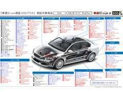 弊社のアフター保証はMAXで302項目を保証!中古車購入の不安を取り除きます☆保証についてお気軽にお問い合わせ下さい!