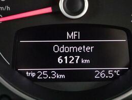距離は6127キロです