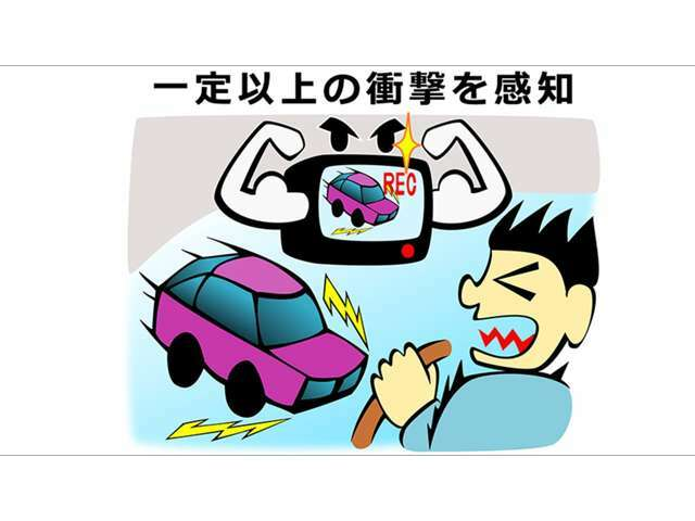 Gセンサー搭載万が一の事故時も、映像を記録。Gセンサーで衝撃を検知すると、衝撃前後の映像を上書きされないように専用フォルダに記録します。