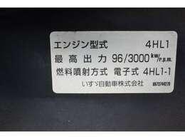 エンジン型式:4HL1