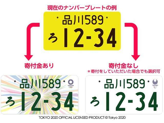 Aプラン画像:東京2020応援白ナンバー!