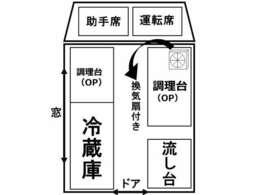 キッチン内の間取り(例)です。調理台はオプション(¥27500/台)になります。ご入用のサイズにあわせて作成致します。