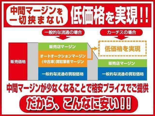 Bプラン画像:大型展示場をはじめ日本中のカーチスの店が、お客様の満足のために存在します。どこの店舗でも均一の充実サポートを受けられる。旅先でのトラブル、転居先でのメンテナンス、日本全国に必ずカーチスがある安心感!