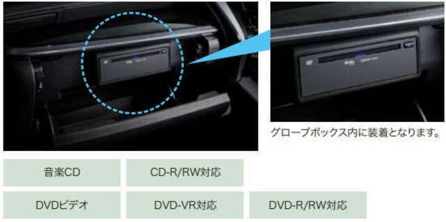 Bプラン画像:トヨタ Tコネクトナビ+CD/DVDデッキ+12.1型後席モニターがセットになったパックです。