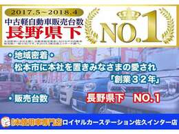当店は話題の届出済未使用車を多数展示しております。