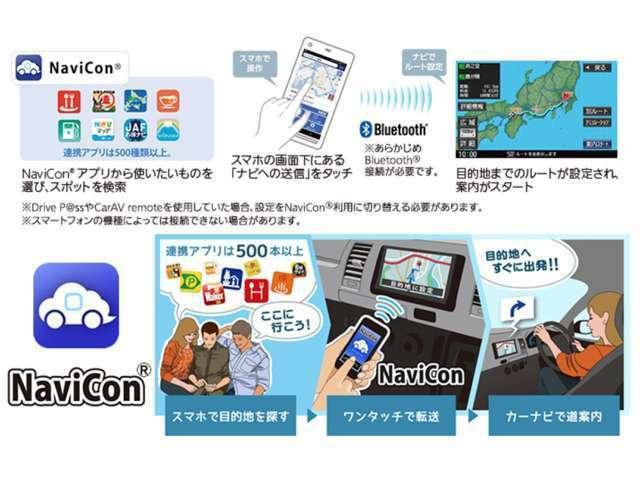Bプラン画像:NaviConはスマートフォンからカーナビの地図を操作したり、スマートフォンで探した目的地をカーナビに転送するアプリです。