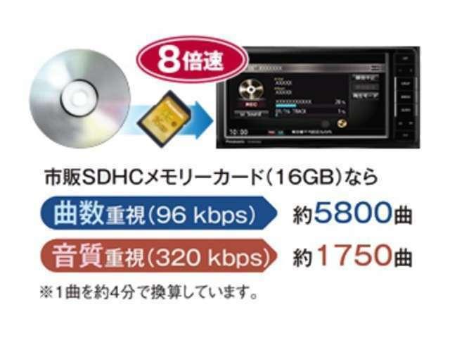 Bプラン画像:音楽CDを最大約8倍速でSDメモリーカードに録音可能。5段階の圧縮録音モードが選択でき、高音質重視320 kbpsから曲数を重視した96 kbpsまで選ぶことができます。