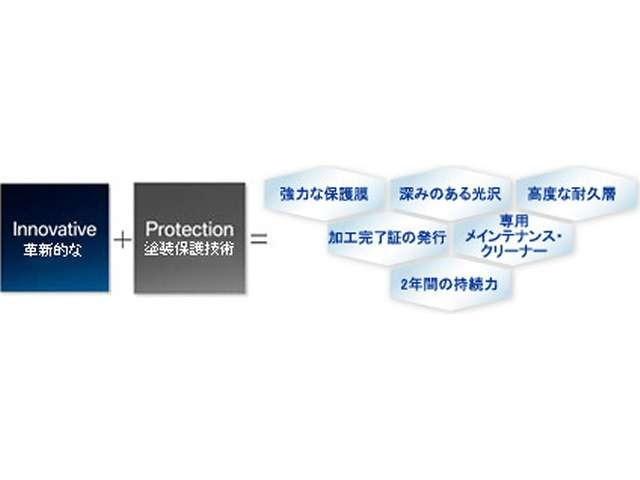 過酷な耐候性が要求される航空機、船舶にも利用されている高度塗装保護技術で、塗装面に強力な保護膜を形成します。