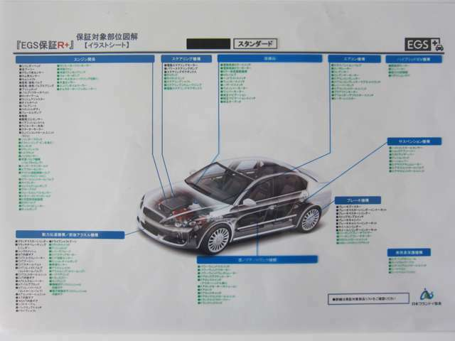EGSライト保証 付きです (一年間の保証付きです)車の基本機能の保証 (エンジン、ミッションを中心とした重要部位52部位