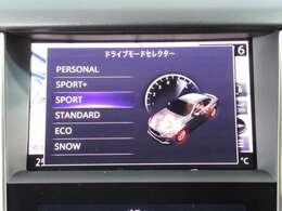 ドライブモード切替可能です。スポーツセダンの走りをお楽しみください。