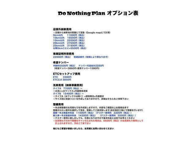 Do Nothing Planオプション表です。