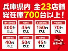 コストコさんの北側阪神高速「学園南インター」の北側にもなります新車・中古車・整備・保険などお車の事なら何でもご相談下さい
