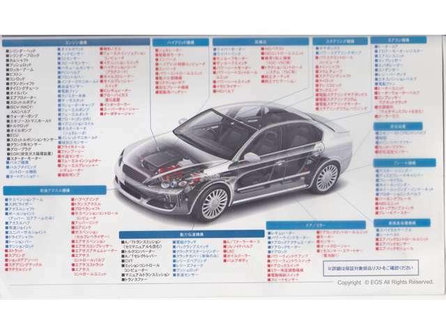 Bプラン画像:輸入車 国産問わず全国対応保証取り扱い。最適なプランをご提案させて頂きます。